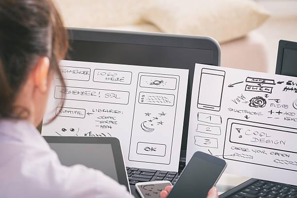 Design een website